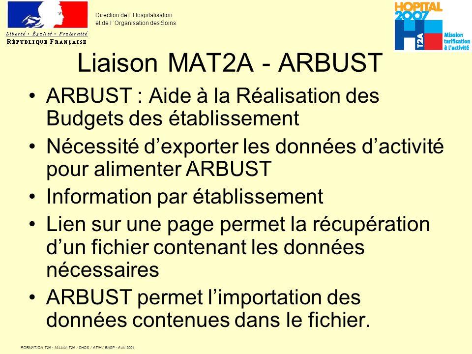 Liaison MAT2A - ARBUST ARBUST : Aide à la Réalisation des Budgets des établissement.