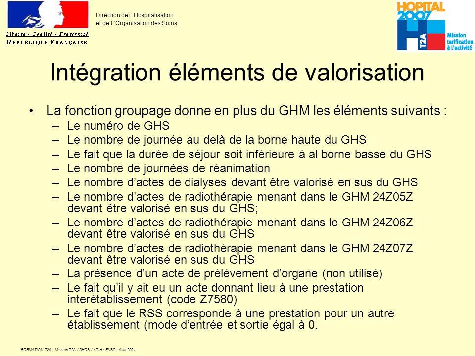 Intégration éléments de valorisation