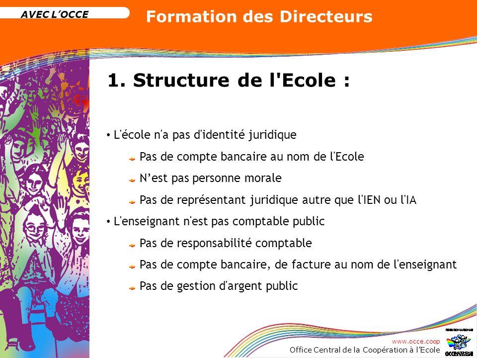1. Structure de l Ecole : L école n a pas d identité juridique