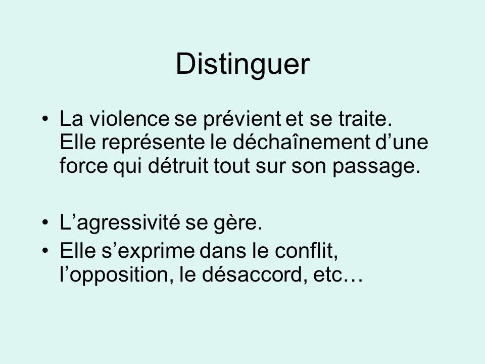 Distinguer La violence se prévient et se traite. Elle représente le déchaînement d'une force qui détruit tout sur son passage.