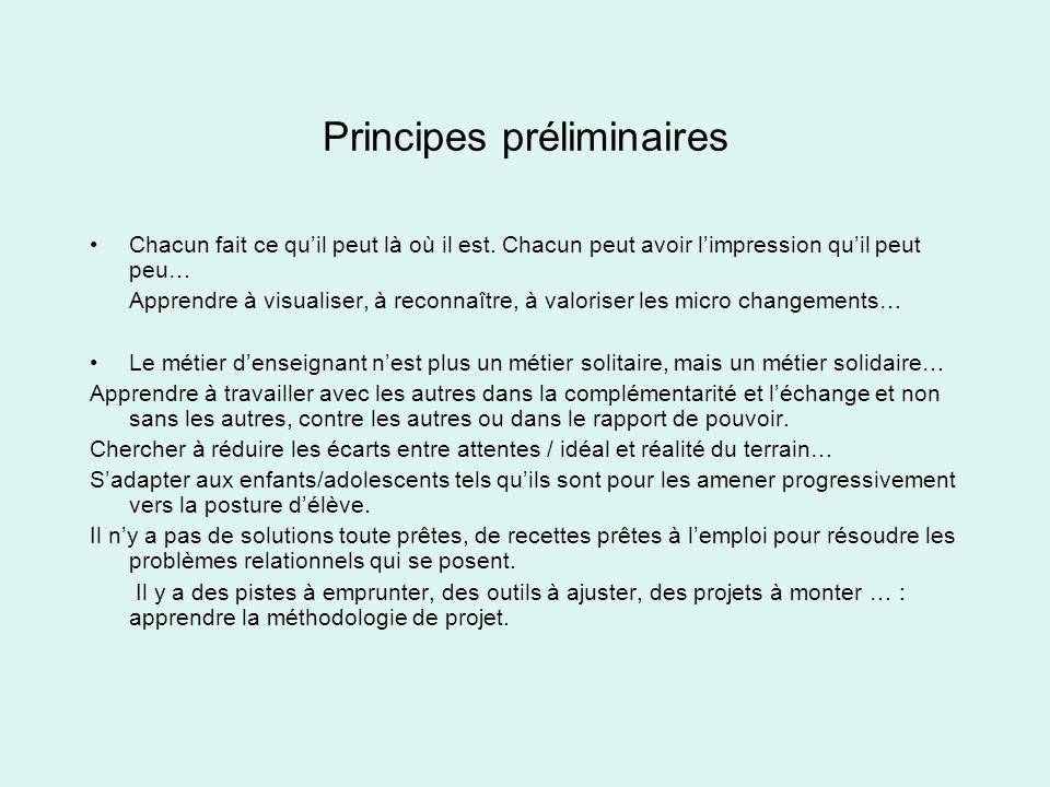 Principes préliminaires
