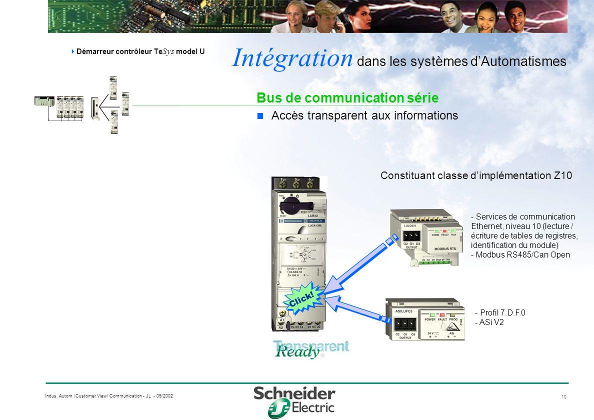 Intégration dans les systèmes d'Automatismes
