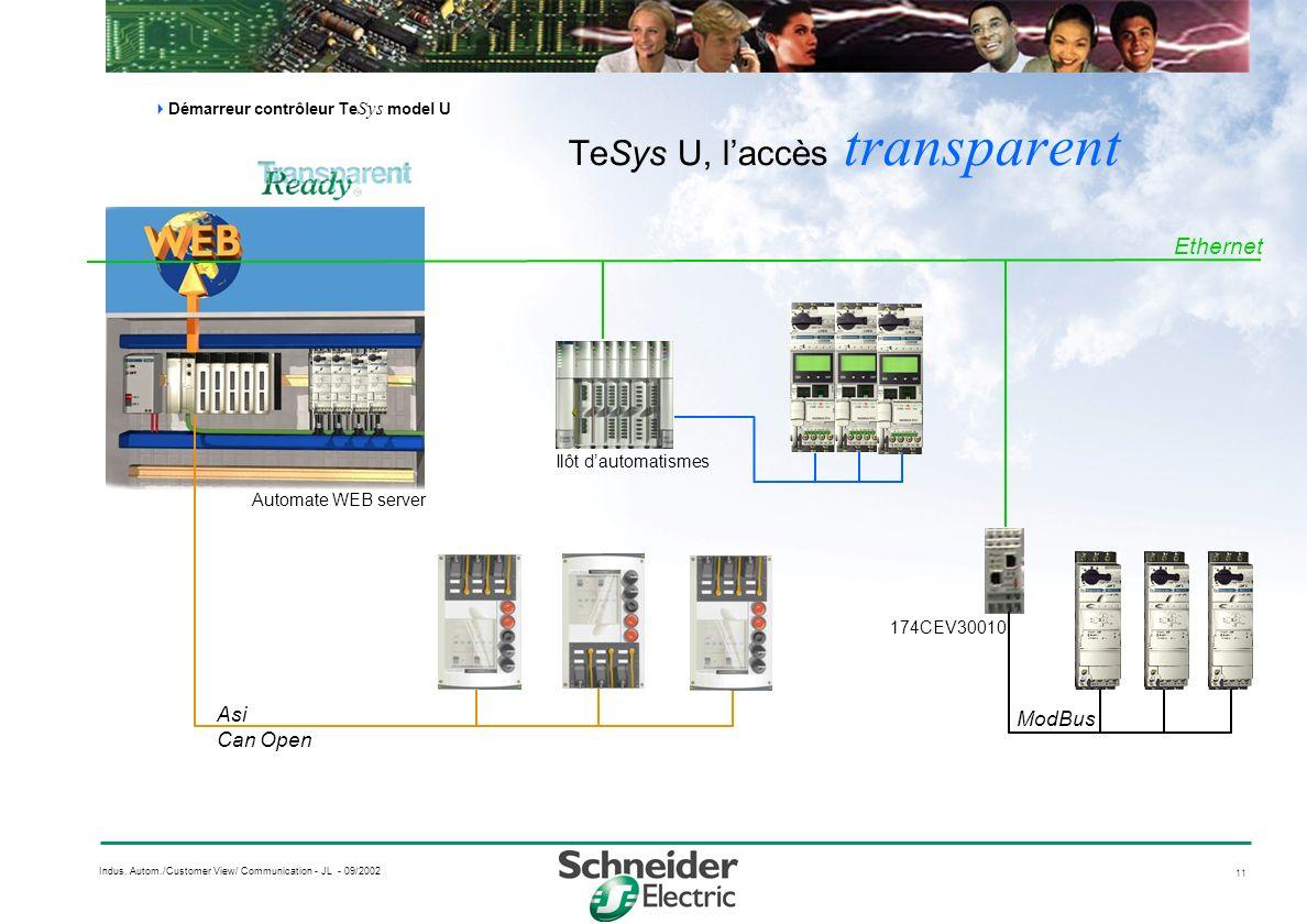 TeSys U, l'accès transparent