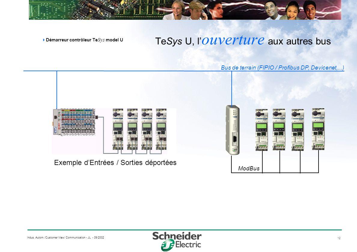 TeSys U, l'ouverture aux autres bus