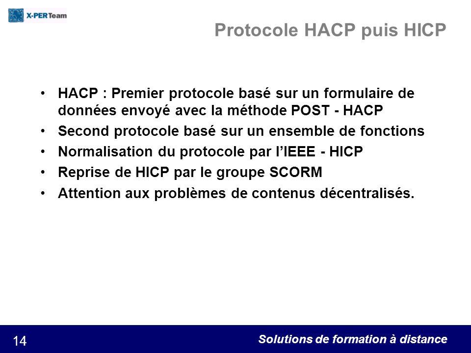 Protocole HACP puis HICP