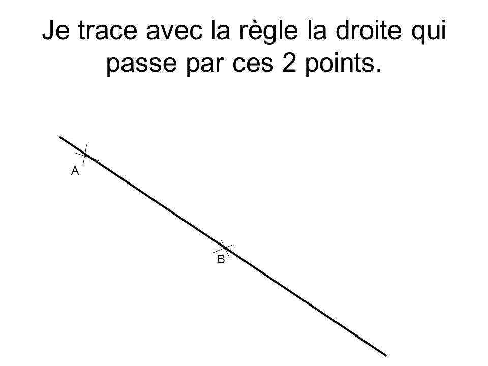 Je trace avec la règle la droite qui passe par ces 2 points.