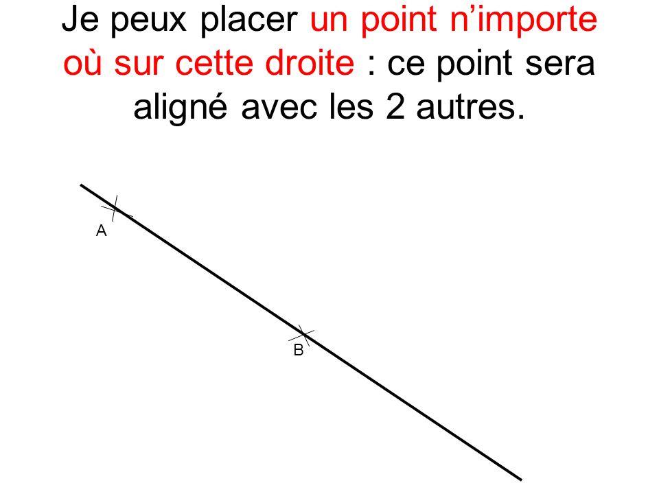 Je peux placer un point n'importe où sur cette droite : ce point sera aligné avec les 2 autres.