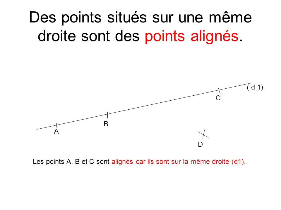 Des points situés sur une même droite sont des points alignés.