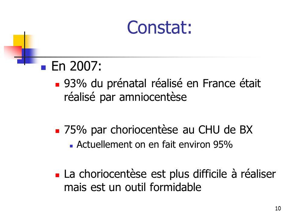 Constat: En 2007: 93% du prénatal réalisé en France était réalisé par amniocentèse. 75% par choriocentèse au CHU de BX.