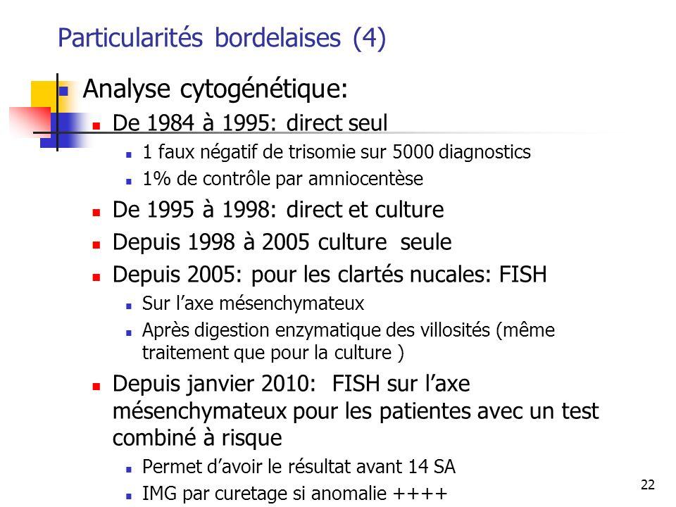 Particularités bordelaises (4)