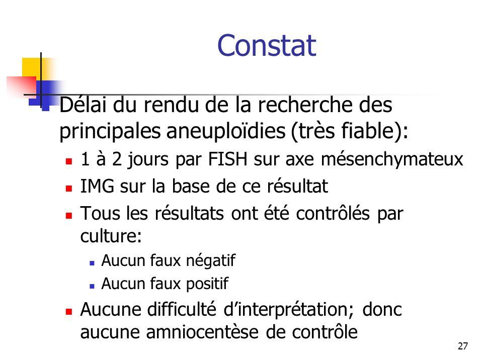 Constat Délai du rendu de la recherche des principales aneuploïdies (très fiable): 1 à 2 jours par FISH sur axe mésenchymateux.
