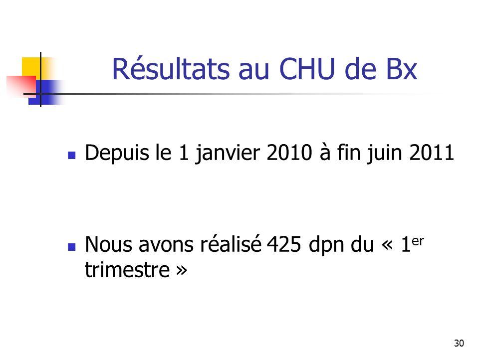 Résultats au CHU de Bx Depuis le 1 janvier 2010 à fin juin 2011