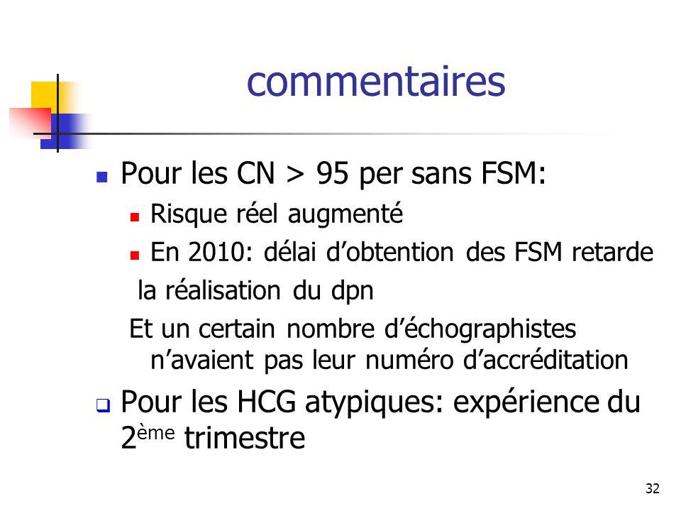 commentaires Pour les CN > 95 per sans FSM: