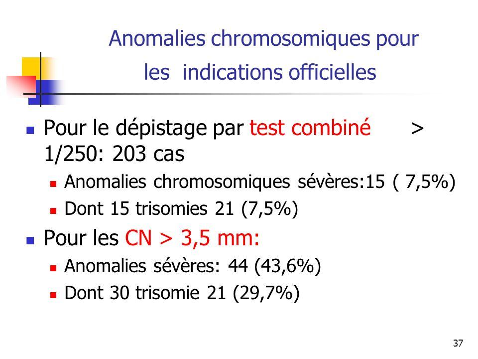 Anomalies chromosomiques pour les indications officielles