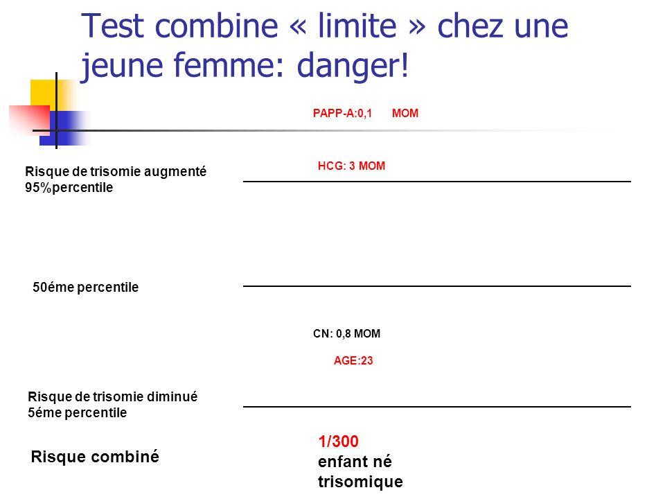 Test combine « limite » chez une jeune femme: danger!