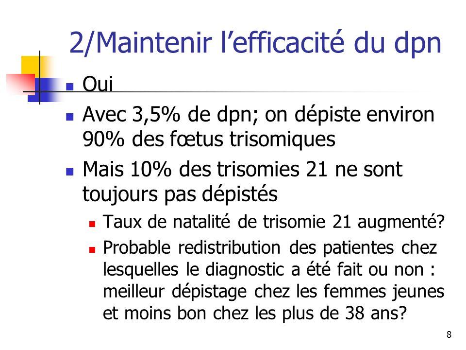 2/Maintenir l'efficacité du dpn