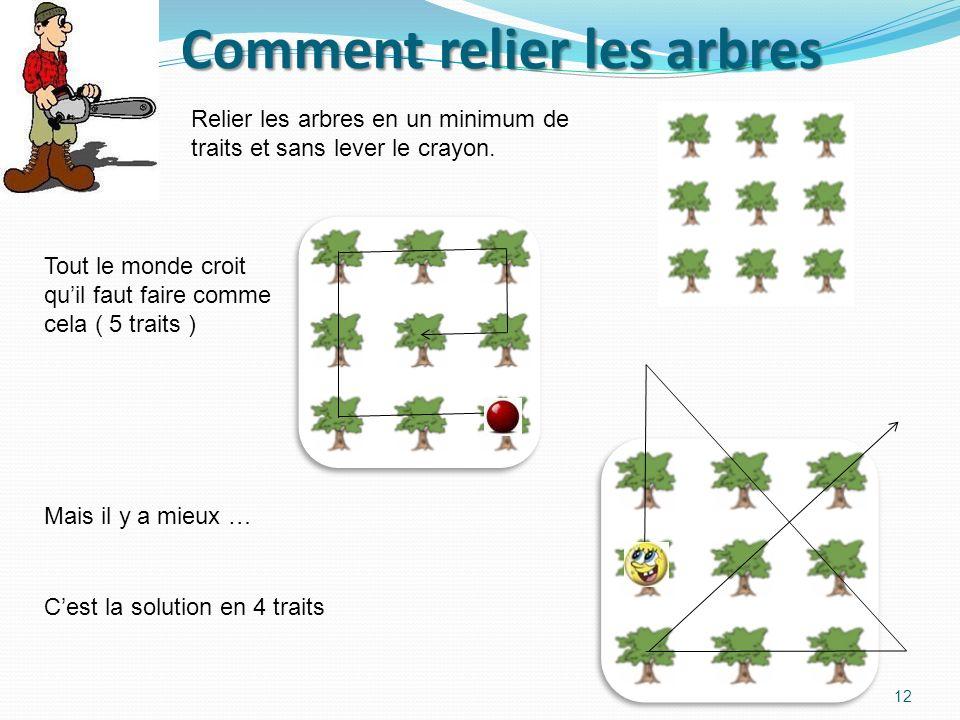 Comment relier les arbres