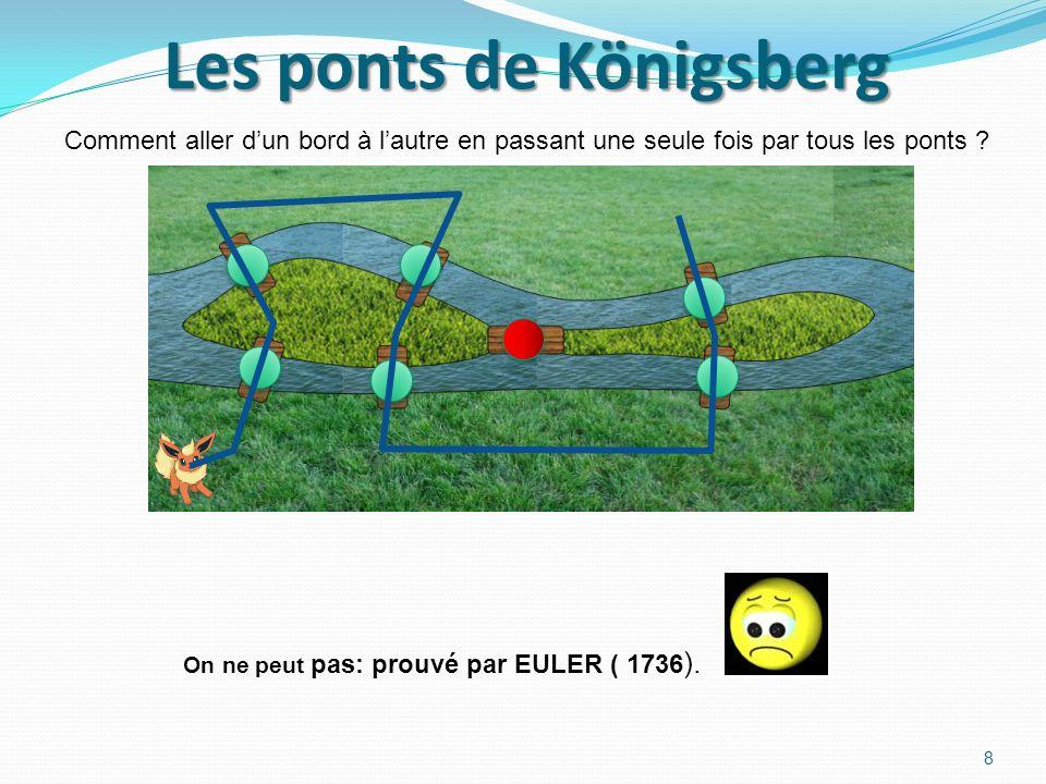 Les ponts de Königsberg