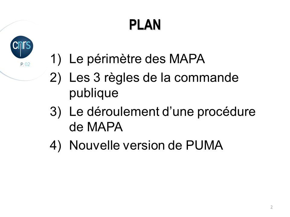 PLAN Le périmètre des MAPA Les 3 règles de la commande publique
