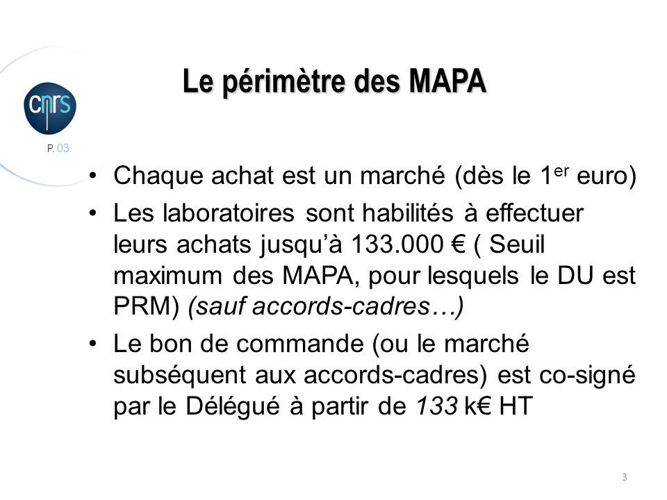 Le périmètre des MAPA Chaque achat est un marché (dès le 1er euro)