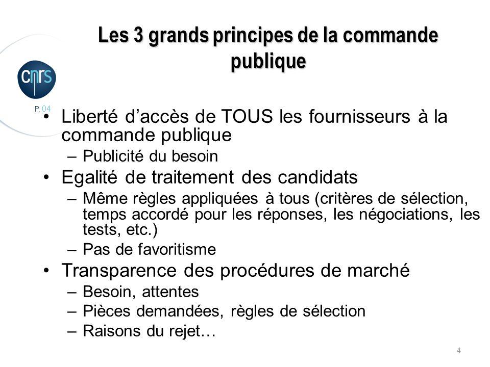 Les 3 grands principes de la commande publique