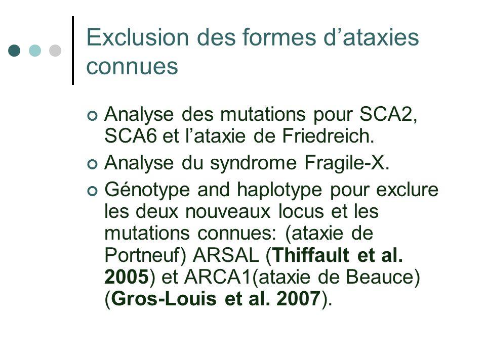 Exclusion des formes d'ataxies connues