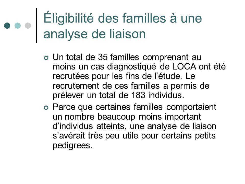 Éligibilité des familles à une analyse de liaison