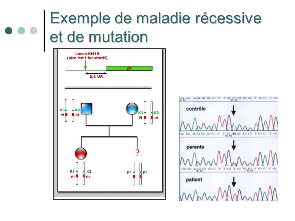 Exemple de maladie récessive et de mutation