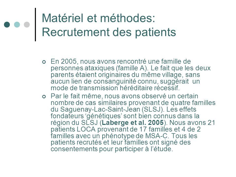 Matériel et méthodes: Recrutement des patients
