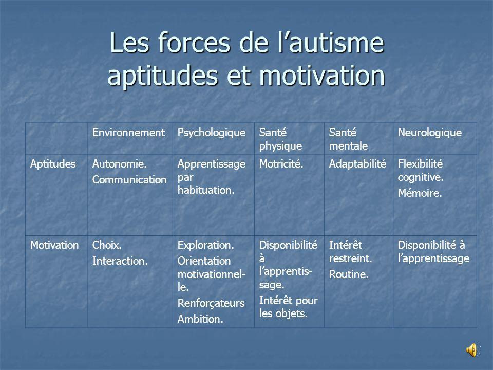 Les forces de l'autisme aptitudes et motivation