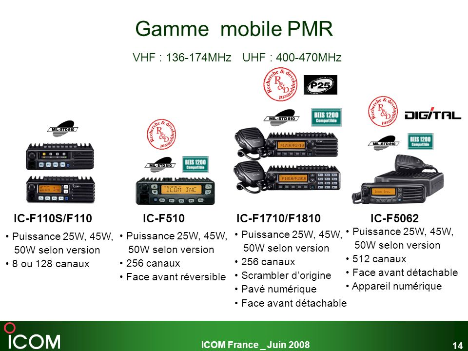 Gamme mobile PMR VHF : 136-174MHz UHF : 400-470MHz