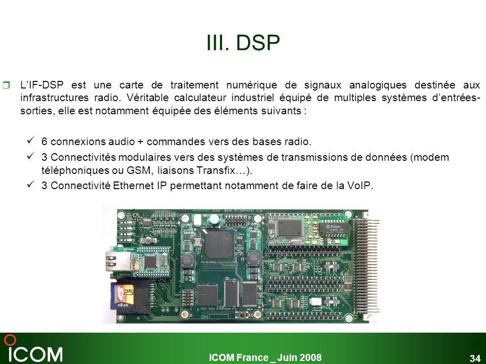 III. DSP