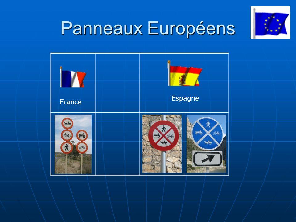 Panneaux Européens Espagne France