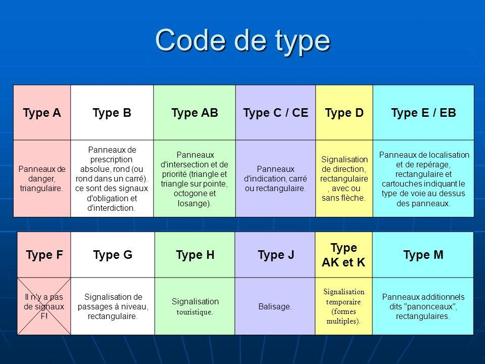 Code de type Type A Type B Type AB Type C / CE Type D Type E / EB