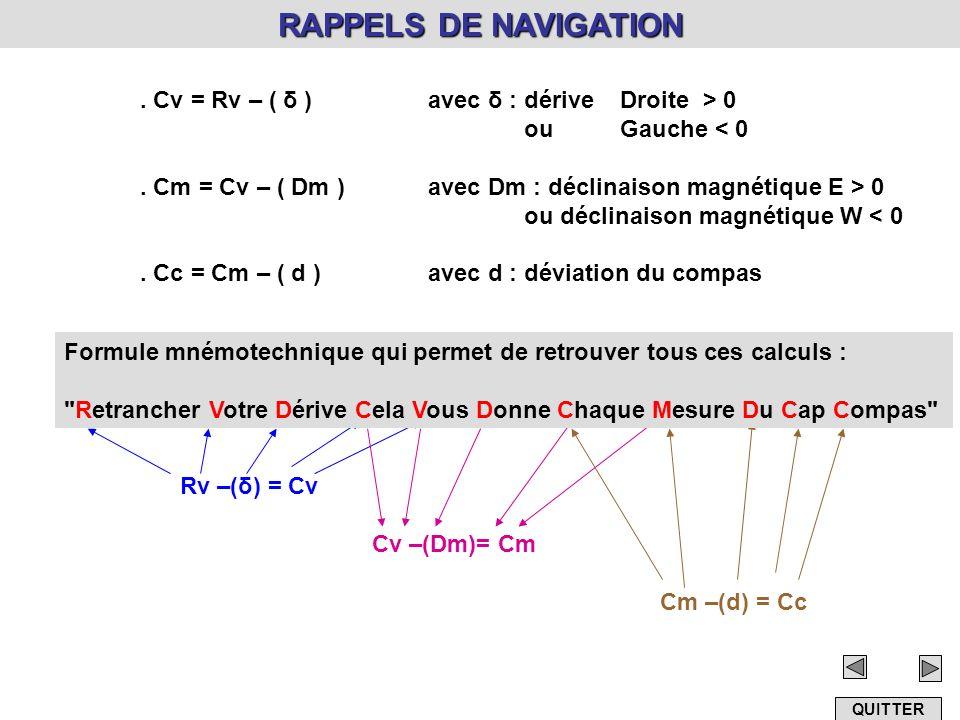 RAPPELS DE NAVIGATION . Cv = Rv – ( δ ) avec δ : dérive Droite > 0