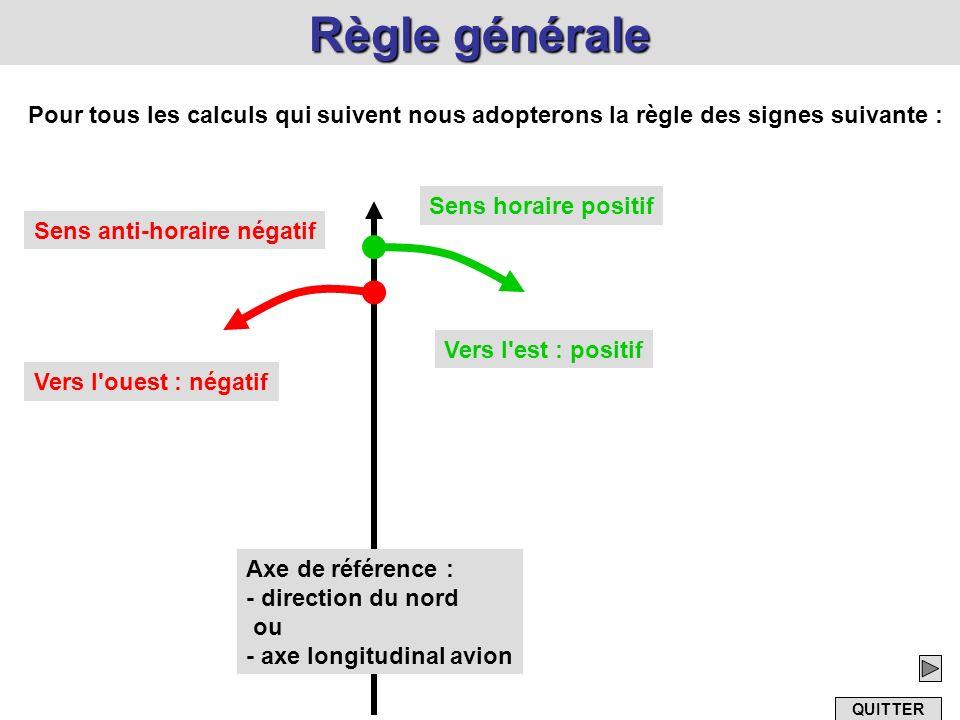 Règle générale Pour tous les calculs qui suivent nous adopterons la règle des signes suivante : Sens horaire positif.