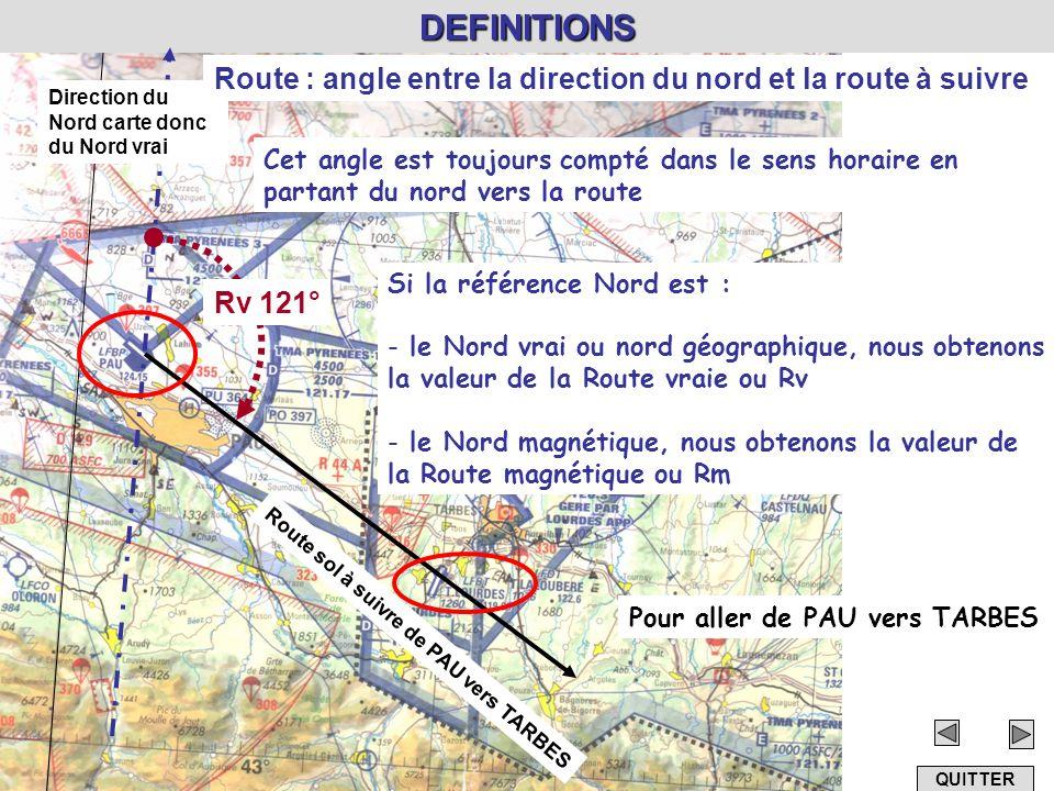 DEFINITIONS Route : angle entre la direction du nord et la route à suivre. Direction du Nord carte donc du Nord vrai.