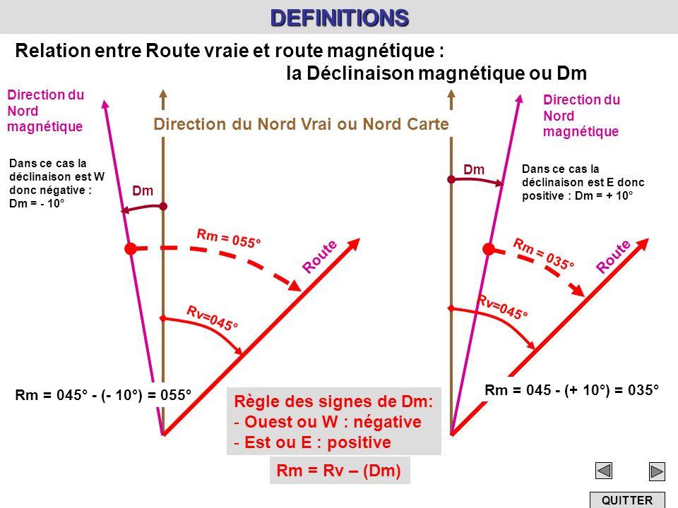 DEFINITIONS Relation entre Route vraie et route magnétique :