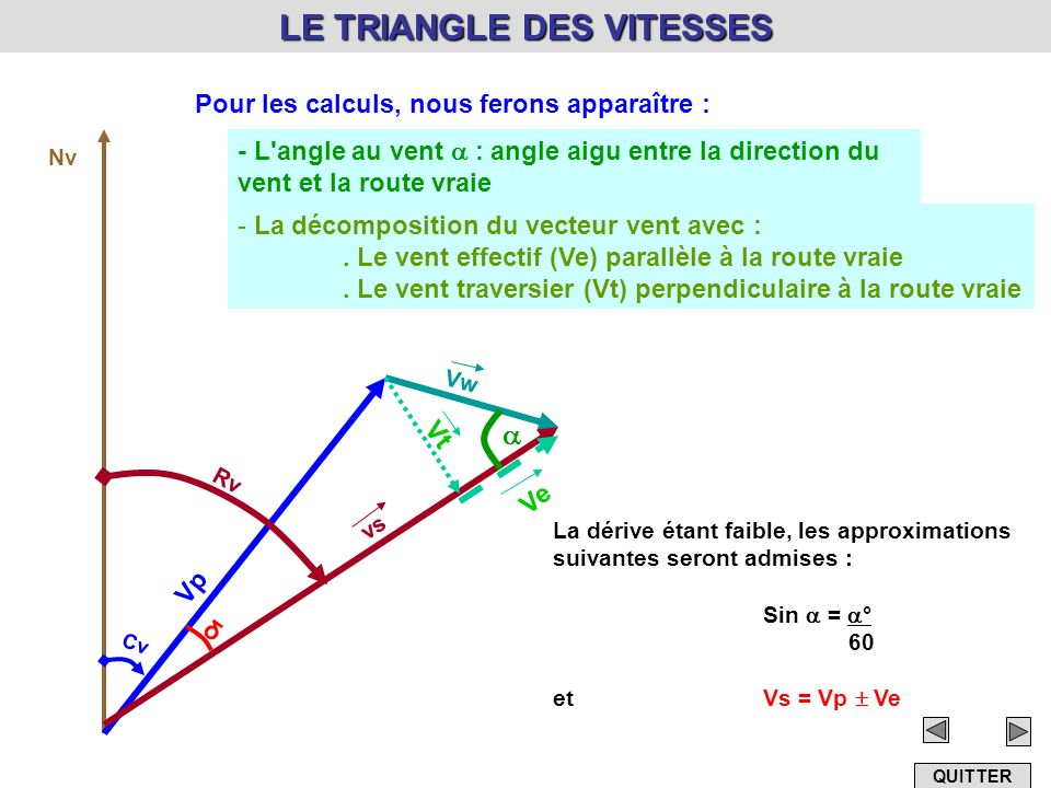 LE TRIANGLE DES VITESSES
