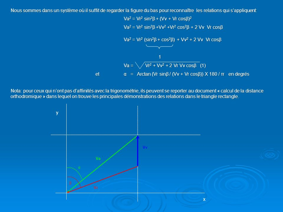 Va2 = Vr2 sin2β + (Vv + Vr cosβ)2