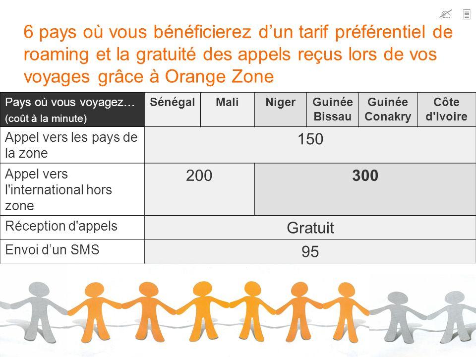   6 pays où vous bénéficierez d'un tarif préférentiel de roaming et la gratuité des appels reçus lors de vos voyages grâce à Orange Zone.