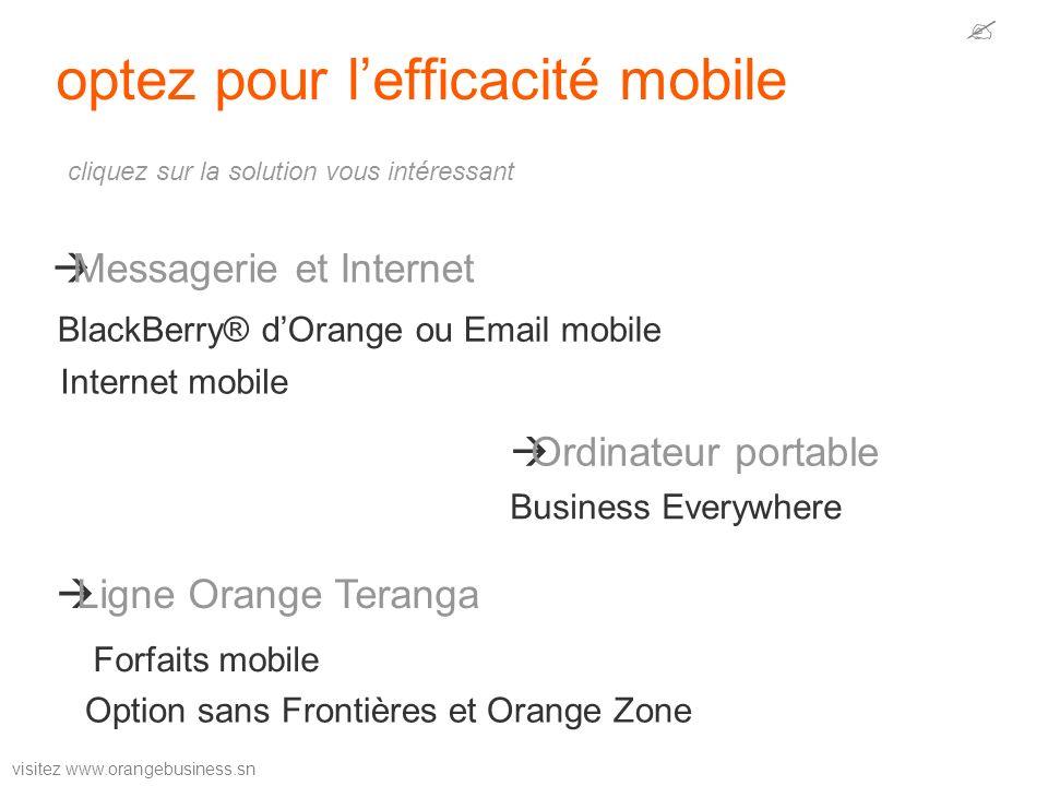 optez pour l'efficacité mobile