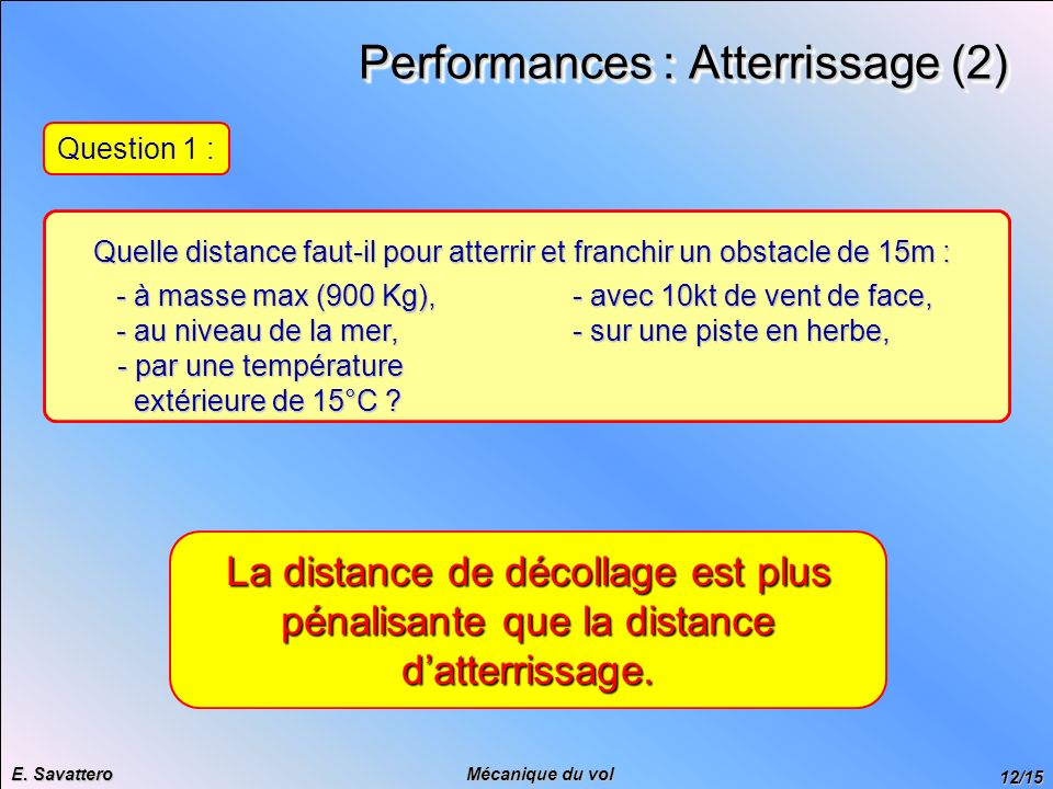 Performances : Atterrissage (2)