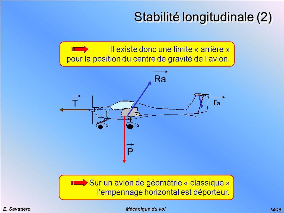 Stabilité longitudinale (2)