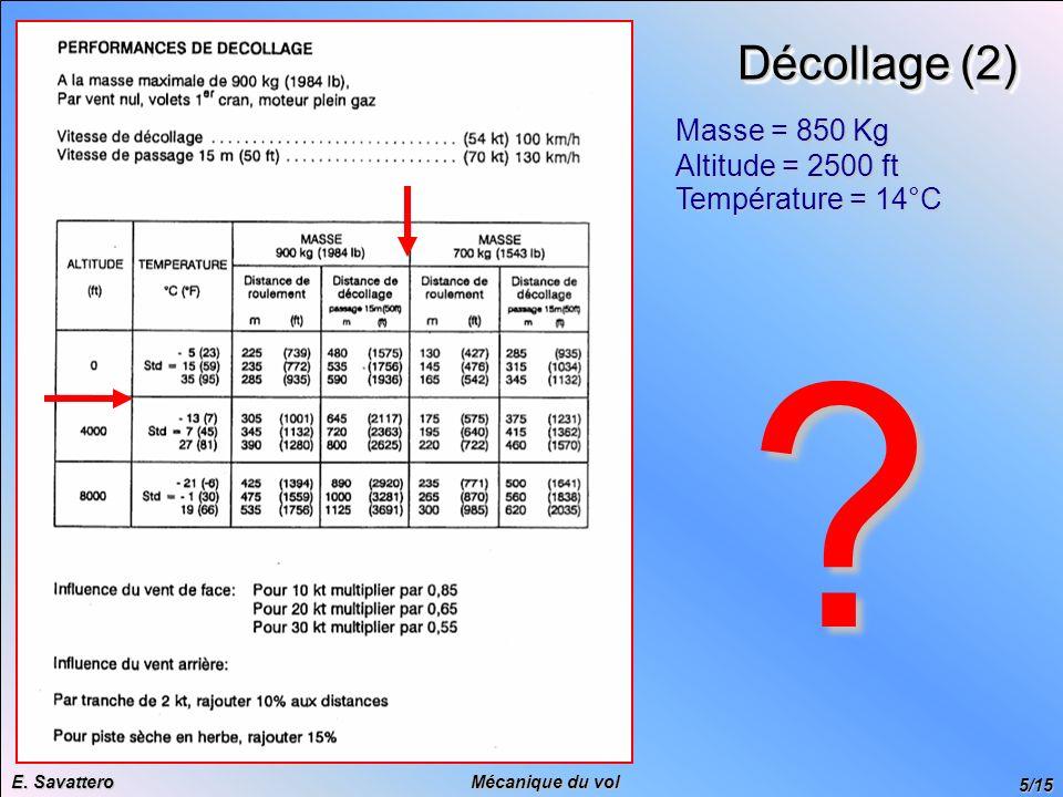 Décollage (2) Masse = 850 Kg Altitude = 2500 ft Température = 14°C