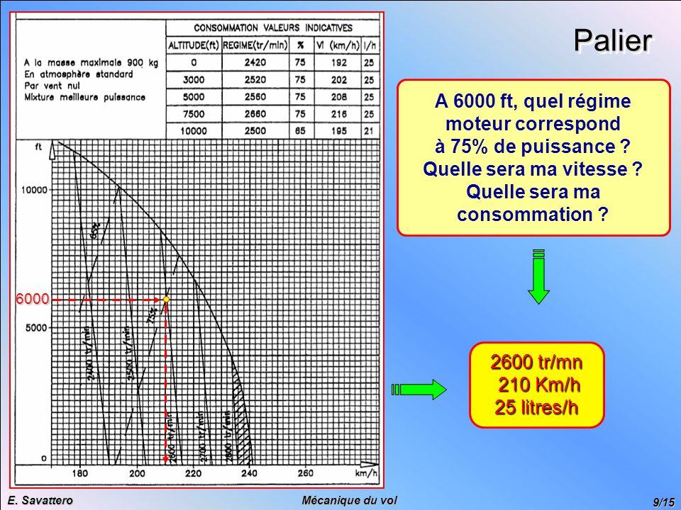 Palier A 6000 ft, quel régime moteur correspond à 75% de puissance