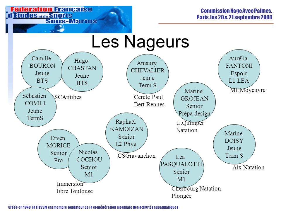 Les Nageurs Camille BOURON Jeune BTS Aurélia FANTONI Espoir L1 LEA