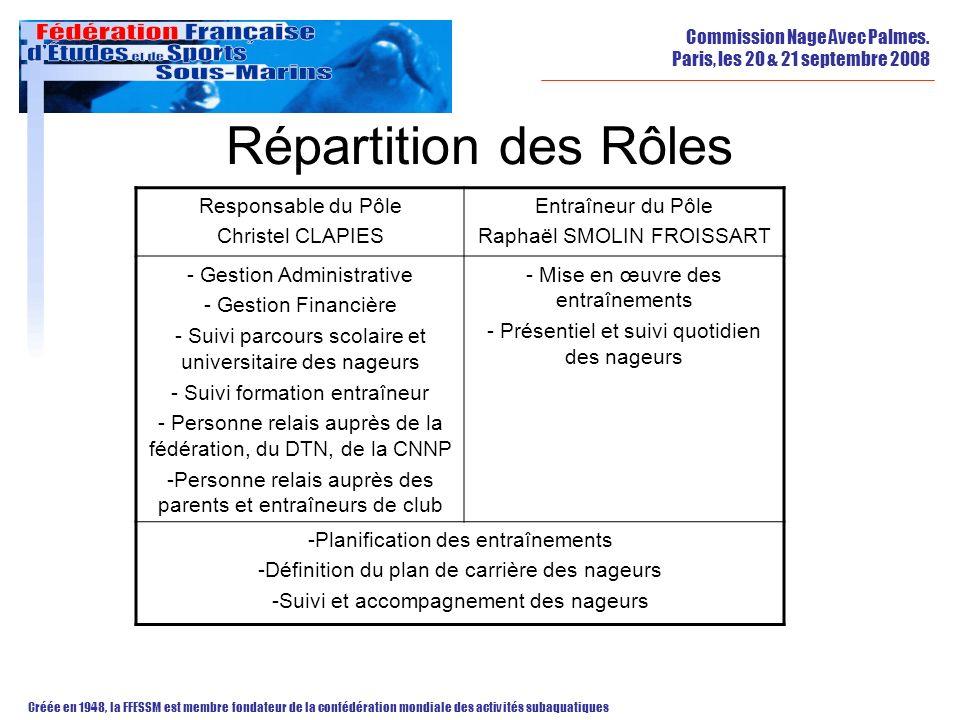 Répartition des Rôles Responsable du Pôle Christel CLAPIES