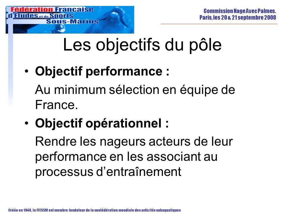 Les objectifs du pôle Objectif performance :