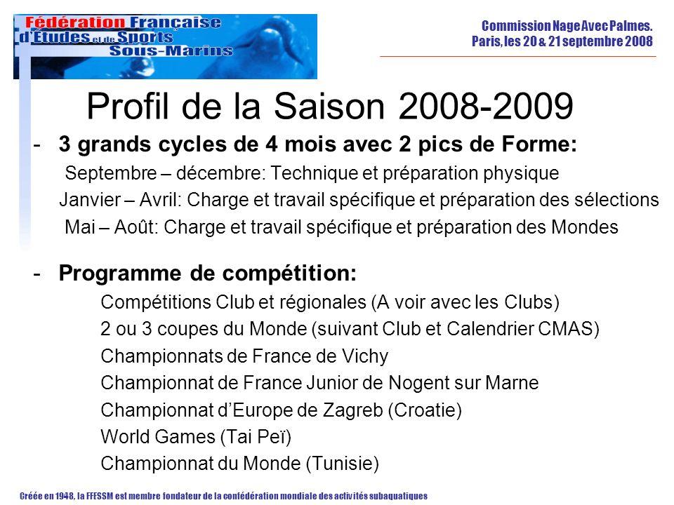 Profil de la Saison 2008-2009 3 grands cycles de 4 mois avec 2 pics de Forme: Septembre – décembre: Technique et préparation physique.